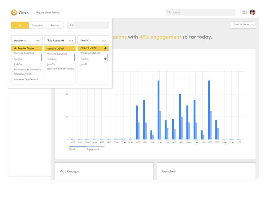 digital signage audience measurement tools